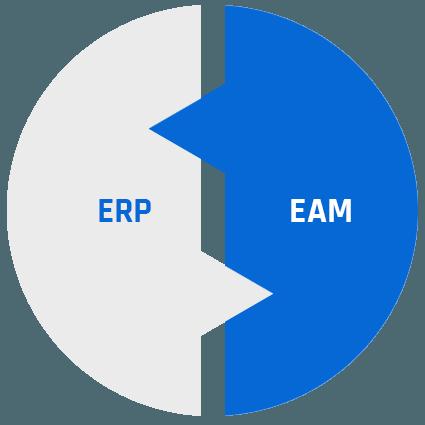 Wymiana danych między systemami ERP i EAM