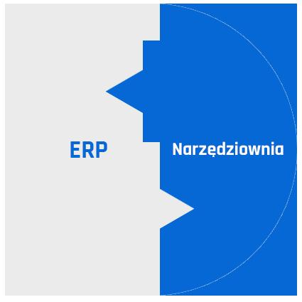 Integracja programu do zarządzania majątkiem firmy z systemem ERP