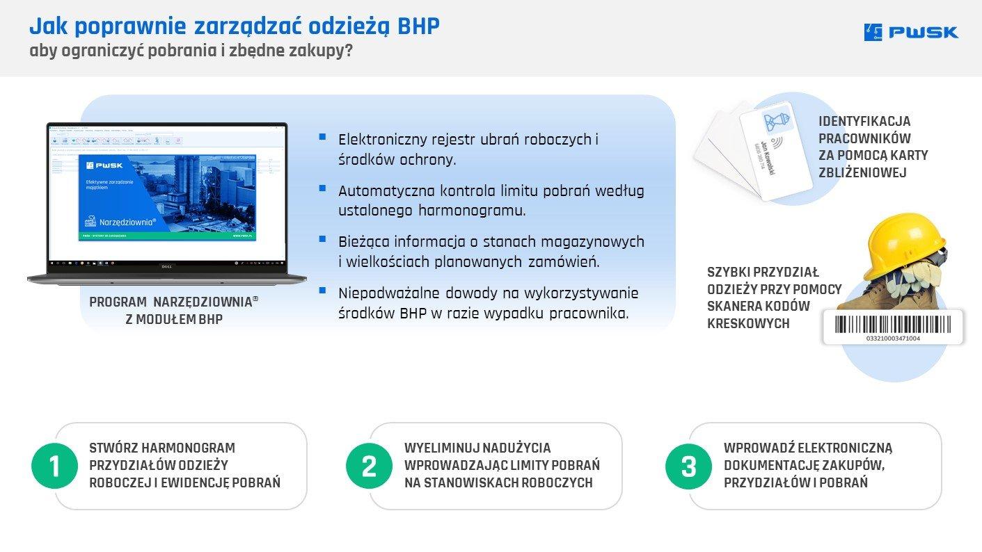 zarządzanie sprzętem i odzieżą BHP w firmie program