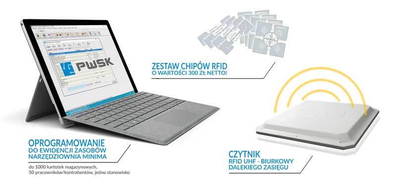 Narzędziownia Minima RFID oprogramowanie do ewidencji majątku