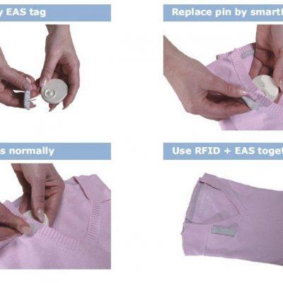SmartPIN identyfikacja odzieży w sklepie.