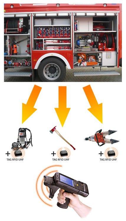ewidencja sprzętu pożarniczego, czasu pracy sprzętu pożarniczego , straż pożarna