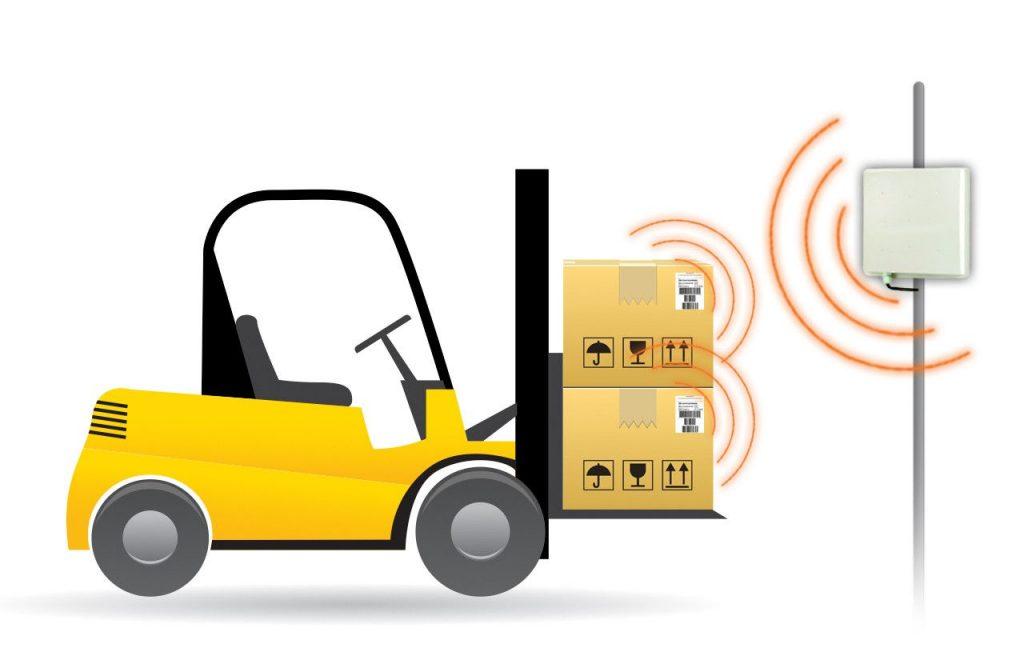 Obsługa magazynu RFID - Bramka RFID