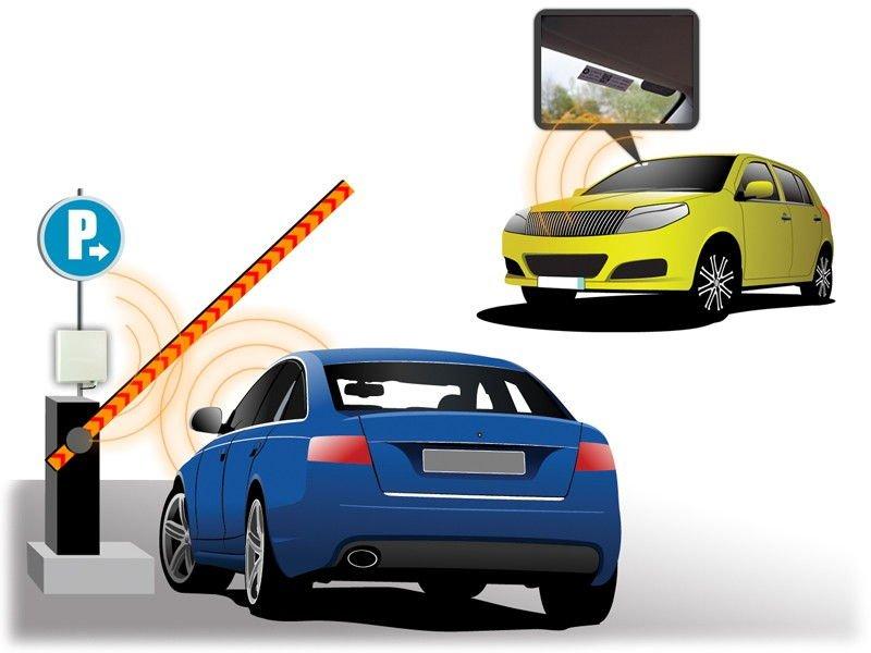 parking-identyfikacja-rfid-uhf-systemy-parkingowe-kontrola-dostepu