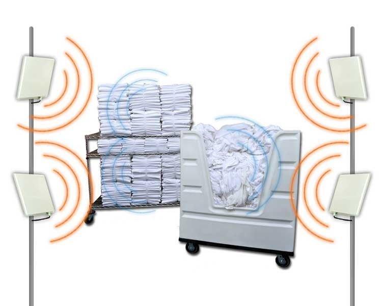 pralnia-identyfikacja-rfid-uhf-obsluga-pralni